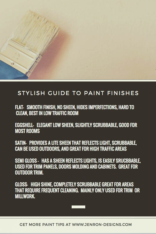Painting Checklist JENRON DESIGNS