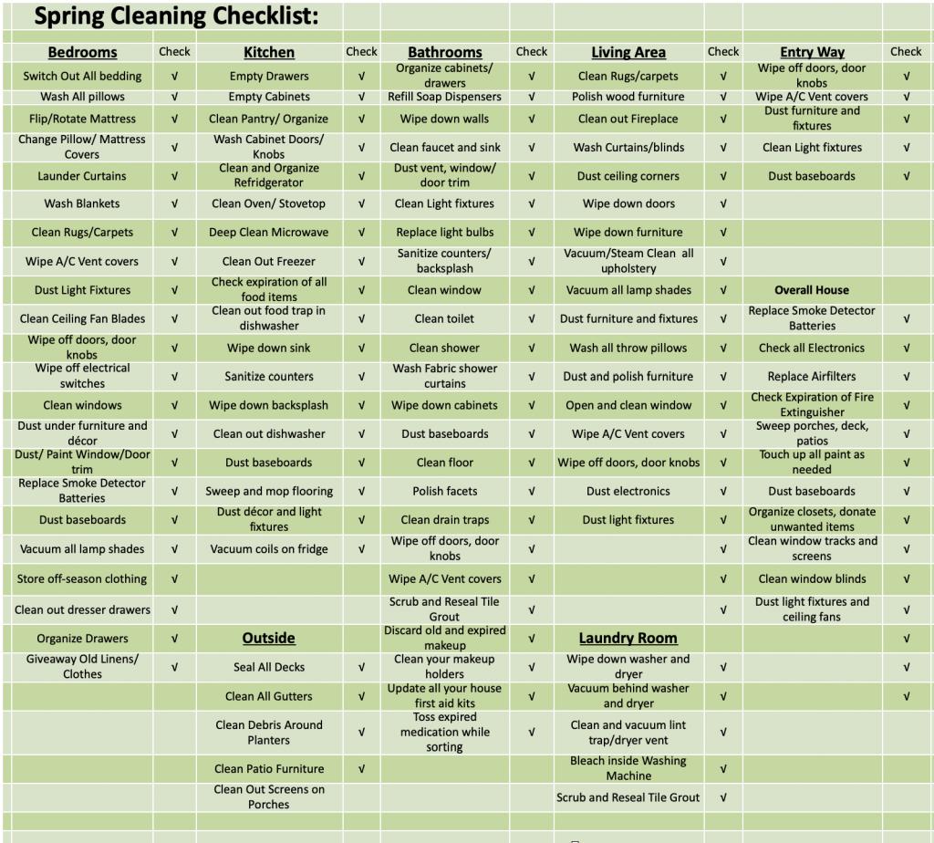 Printable Spring Clenaing List JENRON DESIGNS